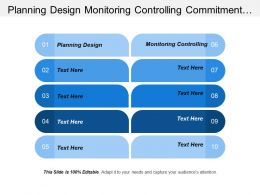 Planning Design Monitoring Controlling Commitment Customer Demand Management