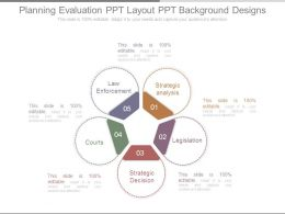 Planning Evaluation Ppt Layout Ppt Background Designs