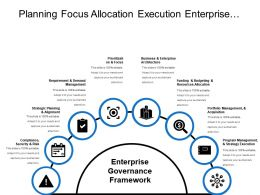 Planning Focus Allocation Execution Enterprise Governance With Icons