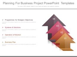 Planning For Business Project Powerpoint Templates