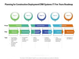 Planning For Construction Deployment CRM Systems IT Five Years Roadmap