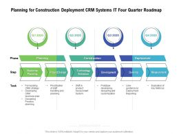 Planning For Construction Deployment CRM Systems IT Four Quarter Roadmap
