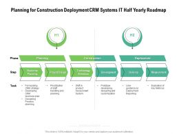 Planning For Construction Deployment CRM Systems IT Half Yearly Roadmap
