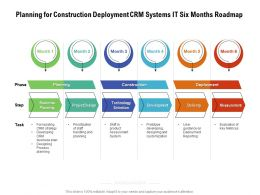 Planning For Construction Deployment CRM Systems IT Six Months Roadmap