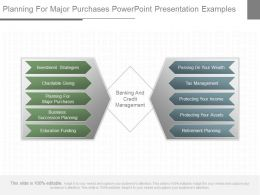 Planning For Major Purchases Powerpoint Presentation Examples