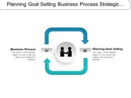 Planning Goal Setting Business Process Strategic Marketing Analysis Cpb