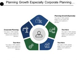 Planning Growth Especially Corporate Planning Payment Processing Content Marketing