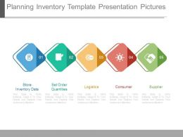 Planning Inventory Template Presentation Pictures