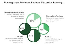 Planning Major Purchases Business Succession Planning Passing Wealth