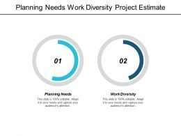 Planning Needs Work Diversity Project Estimate Competitor Pricing Analysis Cpb