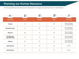 Planning Our Human Resource Gap Ppt Powerpoint Presentation Infographics
