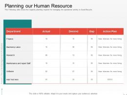 Planning Our Human Resource Maintenance M2107 Ppt Powerpoint Presentation Portfolio Samples
