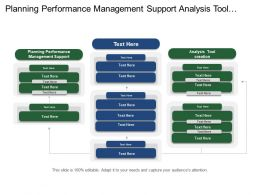 Planning Performance Management Support Analysis Tool Creation Improve Campaigns