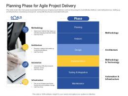 Planning Phase For Agile Project Delivery Business Ppt Icon