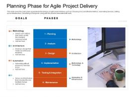 Planning Phase For Agile Project Delivery Methodology Ppt Topics