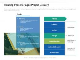 Planning Phase For Agile Project Delivery Ppt Powerpoint Presentation Pictures Visual Aids