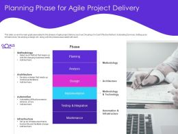 Planning Phase For Agile Project Delivery Trustworthy Ppt Powerpoint Presentation Visual Aids Example