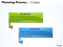 Planning Process 2 Stages for Business 3