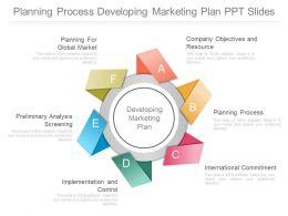 Planning Process Developing Marketing Plan Ppt Slides