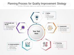 Planning Process For Quality Improvement Strategy