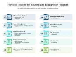 Planning Process For Reward And Recognition Program