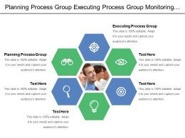 Planning Process Group Executing Process Group Monitoring Controlling Group