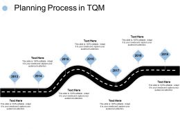 Planning Process In Tqm 7 Year Process Ppt Powerpoint Presentation Slides Themes