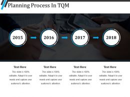 Planning Process In Tqm Powerpoint Guide