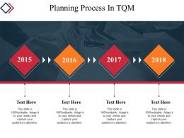Planning Process In Tqm Powerpoint Presentation Templates