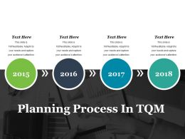 Planning Process In Tqm Powerpoint Slide Show