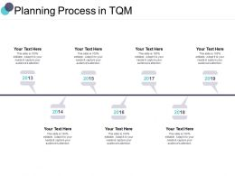 Planning Process In Tqm Ppt Powerpoint Presentation Clipart