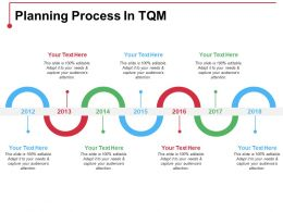 Planning Process In Tqm Ppt Slides Images