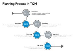 Planning Process In Tqm Six Years Ppt Powerpoint Presentation Show Files