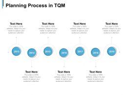 Planning Process In Tqm Timeline 7 Year Ppt Powerpoint Presentation Slides Information