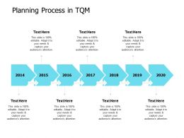 Planning Process In TQM Timeline Years Ppt Powerpoint Presentation Slides Show