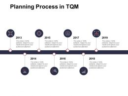 Planning Process In TQM Timelines Roadmap Ppt Powerpoint Presentation Ideas Portfolio