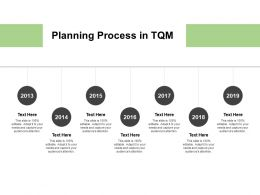 Planning Process In TQM Years Ppt Powerpoint Presentation Good