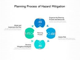 Planning Process Of Hazard Mitigation