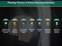 Planning Process Of Human Resource Inventory