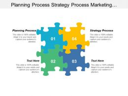 Planning Process Strategy Process Marketing Development Development Strategy Cpb