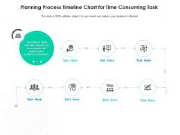 Planning Process Timeline Chart For Time Consuming Task Infographic Template