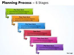 Planning Process With 6 Stages