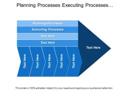Planning Processes Executing Processes Controlling Processes Closing Processes