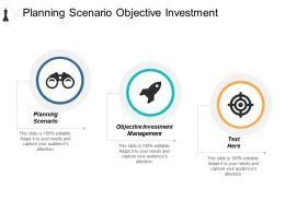 Planning Scenario Objective Investment Management Workforce Sustainability Workplace Cpb