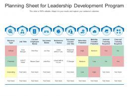 Planning Sheet For Leadership Development Program
