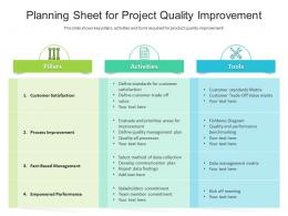 Planning Sheet For Project Quality Improvement