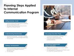 Planning Steps Applied To Internal Communication Program