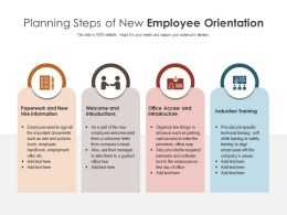Planning Steps Of New Employee Orientation