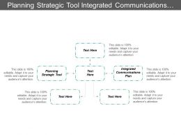 Planning Strategic Tool Integrated Communications Plan Intrinsic Motives Cpb