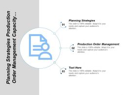Planning Strategies Production Order Management Capacity Planning Concentration Inventory